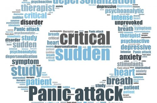Panic Attack Symptoms Sign
